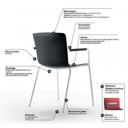 Chaise glove fixe 4 pieds métal et carcasse polypro Noire